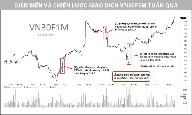 Thị trường chứng khoán: Mở ra nhịp tăng mới ảnh 3