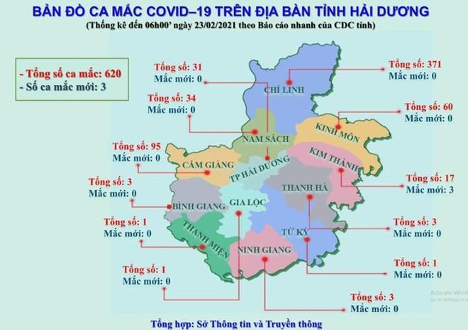 Bí thư Tỉnh ủy Hải Dương: Chạy đua với thời gian để chiến thắng dịch bệnh Covid-19 ảnh 1