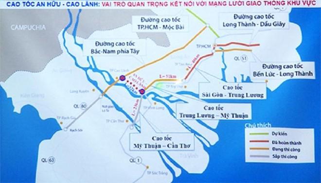 Dự án cao tốc An Hữu - Cao Lãnh đóng vai trò quan trọng kết nối với mạng lưới giao thông trong khu vực