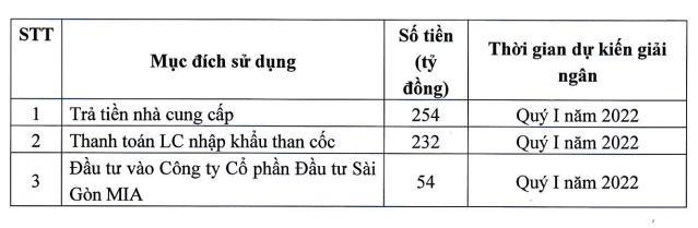 Viet Phat Group (VPG) chuẩn bị chào bán 30 triệu cổ phiếu, giá 18.000 đồng/CP ảnh 1