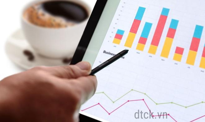 Góc nhìn kỹ thuật phiên giao dịch chứng khoán ngày 29/7: Thị trường cần điều chỉnh về các vùng giá thấp hơn