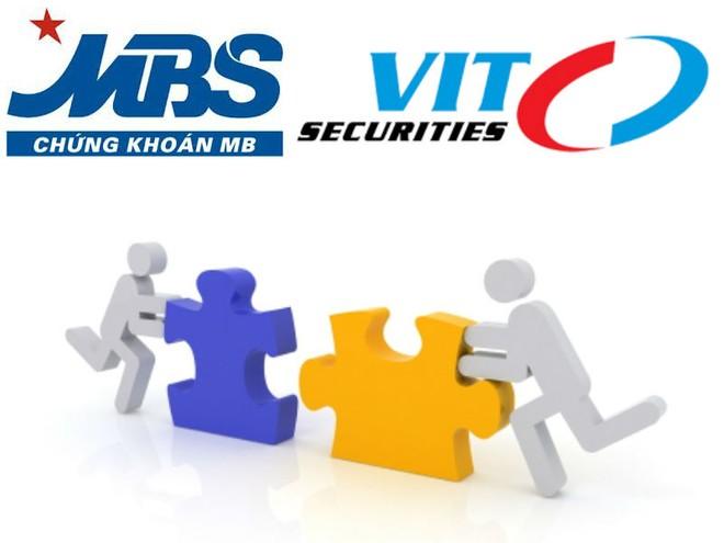 MBS và VIT là 2 CTCK đầu tiên trên thị trường thực hiện hợp nhất. (Ảnh: Internet)