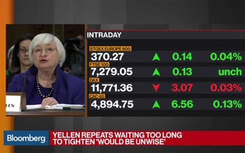 Chủ tịch FED Janet Yellen phát biểu về khả năng tăng lãi suất