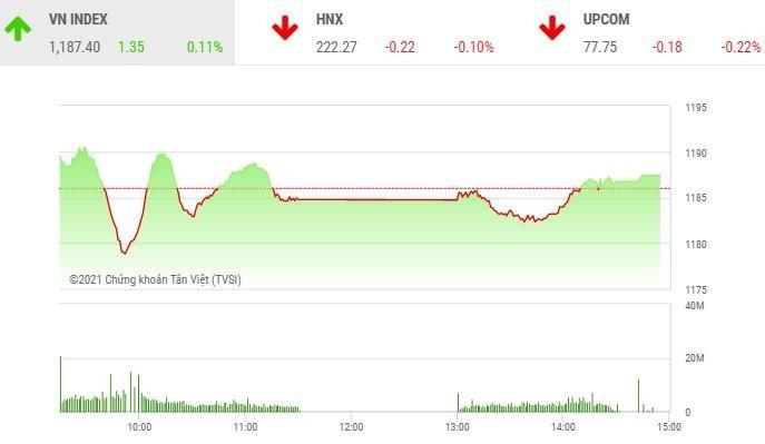 Giao dịch chứng khoán chiều 14/1: Nhóm cổ phiếu nhỏ đua nhau tăng trần