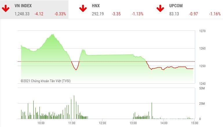 Giao dịch chứng khoán phiên chiều 13/4: Sàn HOSE lập kỷ lục hơn 1 tỷ cổ phiếu, giá trị giao dịch 1 tỷ USD