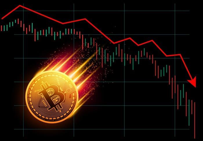 Giá Bitcoin hôm nay ngày 2/12: Bị từ chối tại đỉnh 20.000 USD, giá Bitcoin rơi tự do