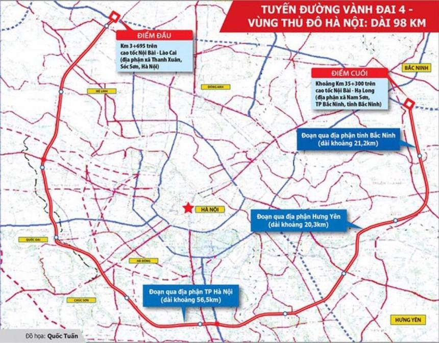 Tuyến đường vành đai 4 đi qua các tỉnh và TP Hà Nội.