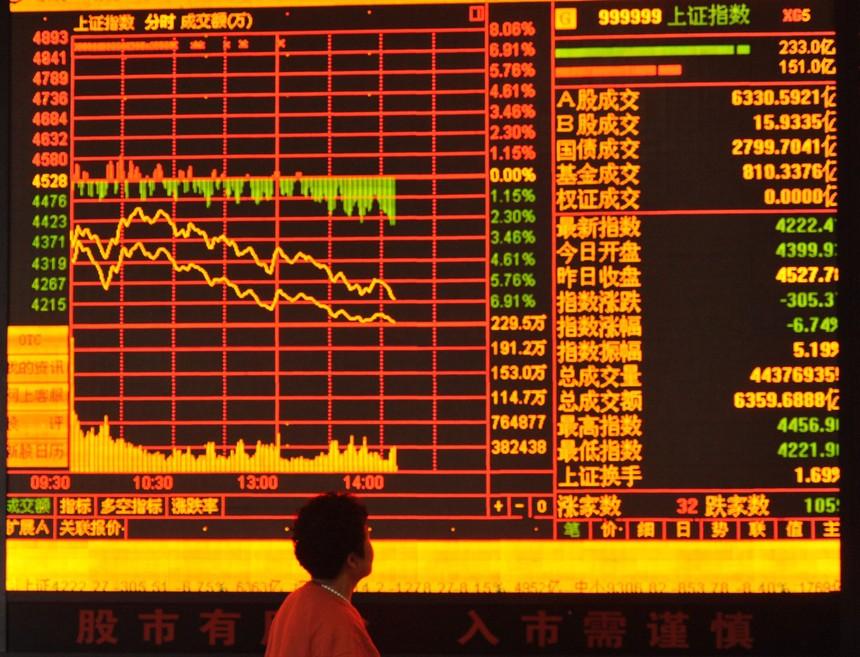 Cổ phiếu doanh nghiệp Trung Quốc niêm yết tại Mỹ có 2 phiên giảm mạnh nhất kể từ năm 2008