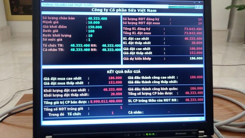 Kết quả đấu giá cổ phiếu VNM được công bố chiều 10/11.