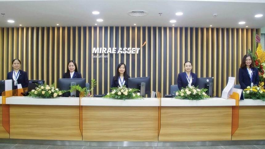 Mirea Asset đã hoàn tất việc tăng vốn điều lệ lên 5.455 tỷ đồng, giữ vị trí quán quân về vốn điều lệ trong khối công ty chứng khoán