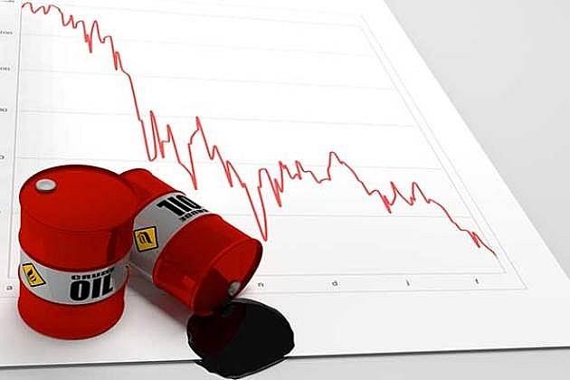 Giá dầu thô trung bình 6 tháng 2020 đã tụt xuống còn 43,5 USD/thùng, thấp hơn 1,5 USD/thùng so với giá kế hoạch là 60 USD/thùng.