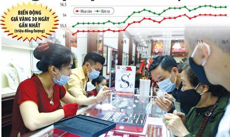 Rào cản khiến thị trường vàng tại Việt Nam chưa thật sự sôi động một phần do mức độ chênh lệch giữa giá vàng trong nước và thế giới vẫn ở mức cao. Ảnh: Đ.T. Đồ họa: Đan Nguyễn